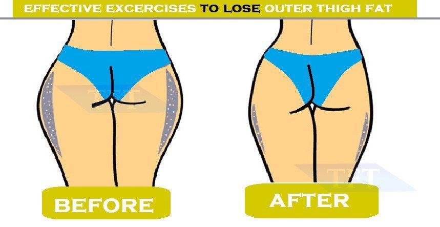 Bharatanatyam For Weight Loss