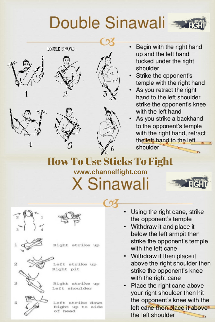 Arnis Single Sinawali Steps