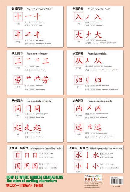 How To Write Chinese Character Posters Gotta Love Chinasprout