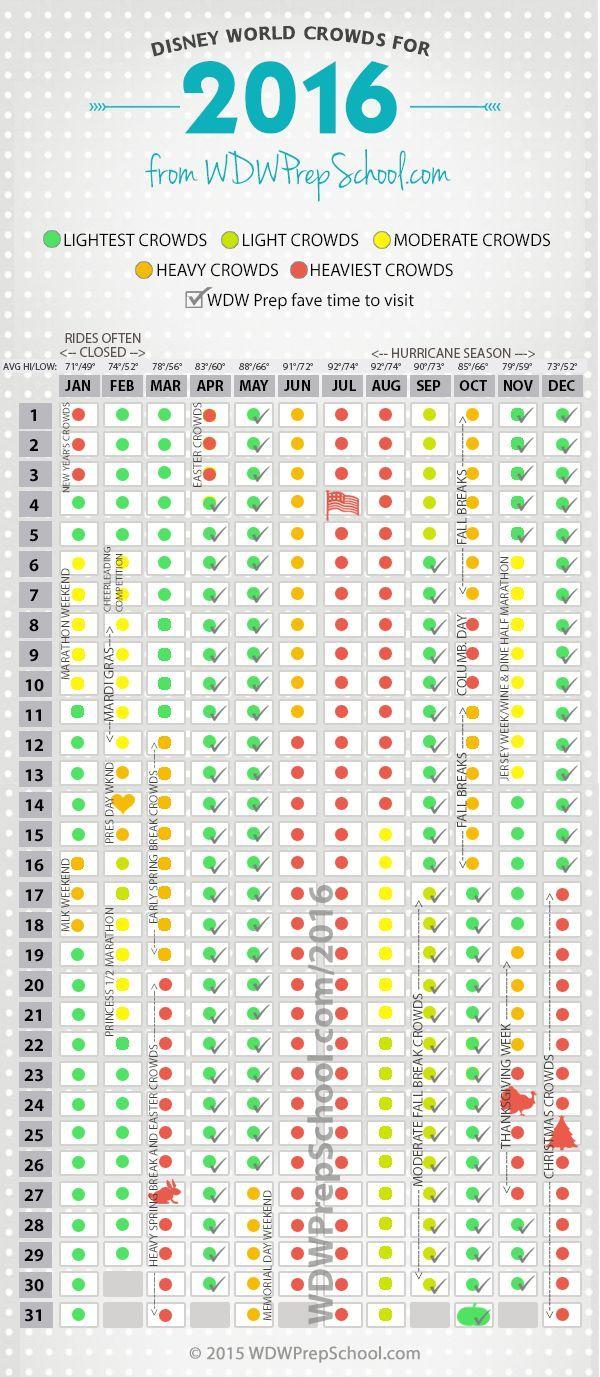 Disney World 2020 & 2021 Crowd Calendar (best times to go ...