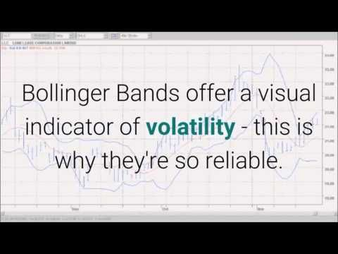 Bollinger Band Trading Your Number One Support Tool For Options
