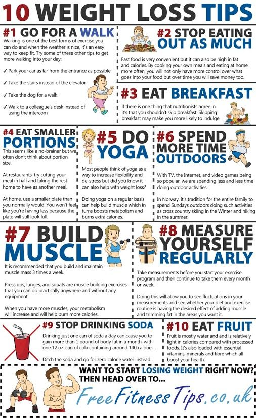 Weight loss healthy foods list