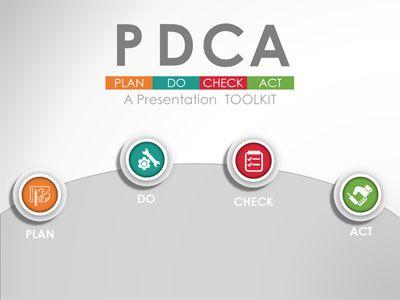 Id 19840 pdca designs toolkit powerpoint template a id 19840 pdca designs toolkit powerpoint template wordpress theme cannabis infographics maxwellsz
