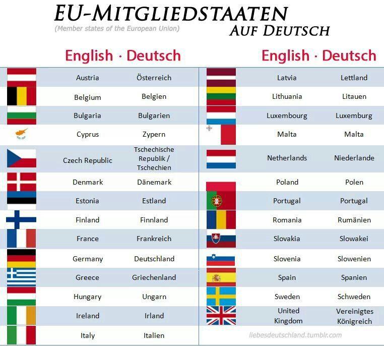 Euro Auf Englisch