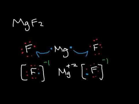 How to draw the lewis structure for ionic compounds drawing the how to draw the lewis structure for ionic compounds nacl mgf2 al2o3 ccuart Choice Image