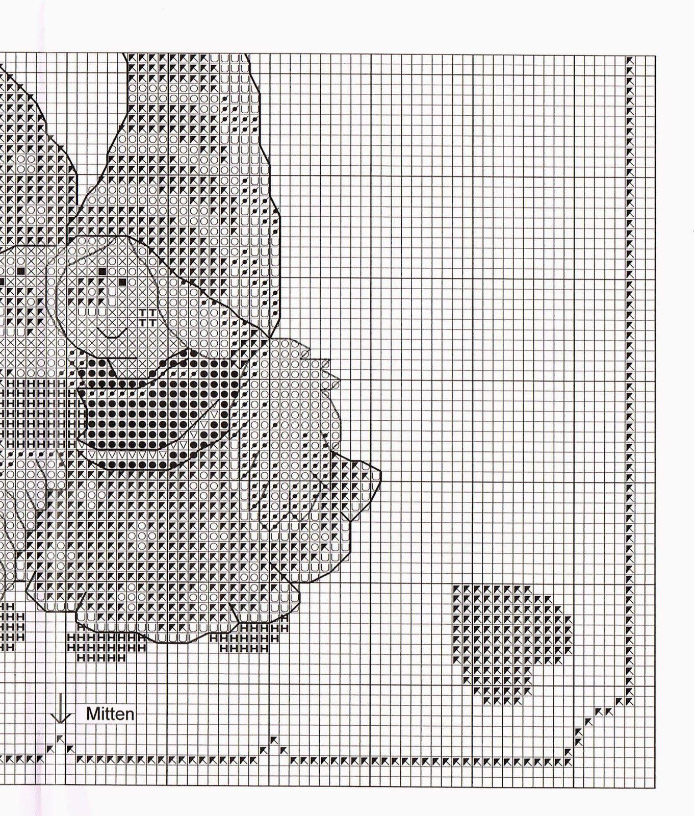 PLANETA PONTO CRUZ 2: Natal | Gnomes | Pinterest | Punto de cruz ...