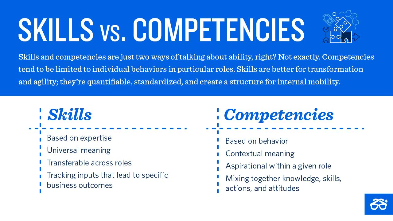 Shift From A Competency Model To A Skills Model In 5 Steps Degreed Blog In 2021 Skills Competitive Analysis Competency Based