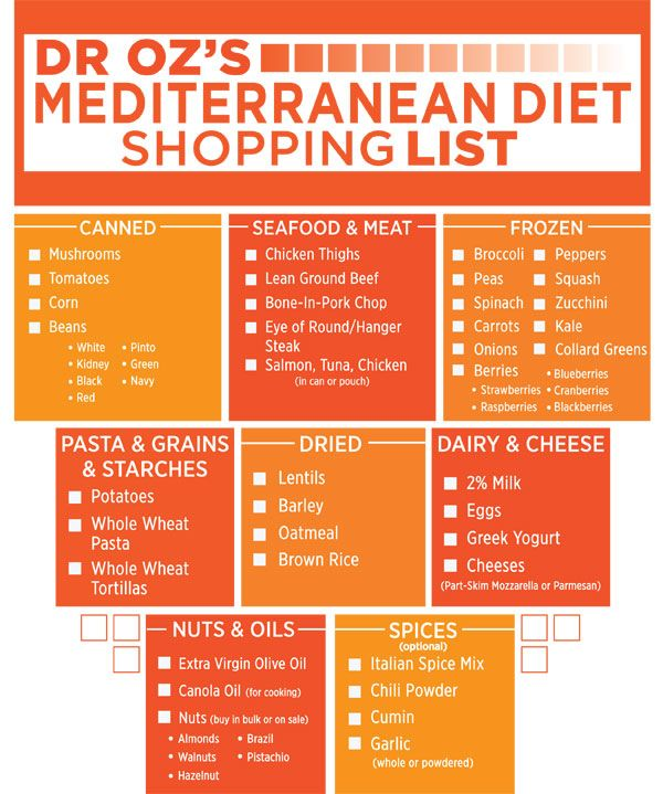 Dr oz has told you how the mediterranean diet is both for Mediterranean food menu