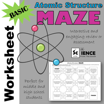 Atoms And Molecules Chemistry Lessons Teaching Chemistry Chemistry Classroom