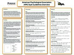 Apa Style Guideline Overview From Owl Purdue Online Writing Lab Http English Edu Teaching A Term Paper Educational Technology Paraphrasing