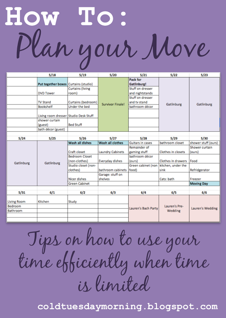 Planning Is My Forte Planning For The Move How To Plan Moving House Tips Moving Tips