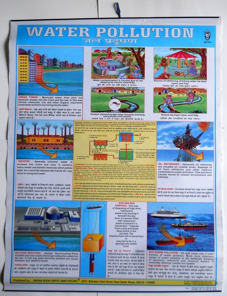India Vintage School Chart Poster Print Water Pollution