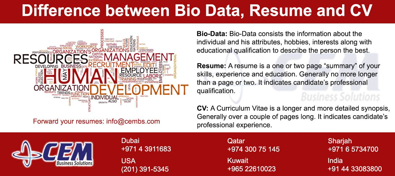 What is the difference between Resume, CV and biodata?