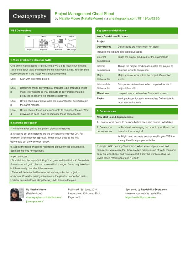 Overview of JBoss BRMS Cheat Sheet by NatalieMoore    www - work breakdown structure sample