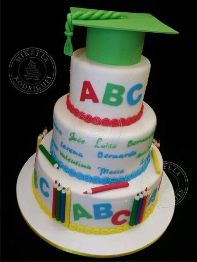 Abc cake decorating level 1 for Abc cake decoration