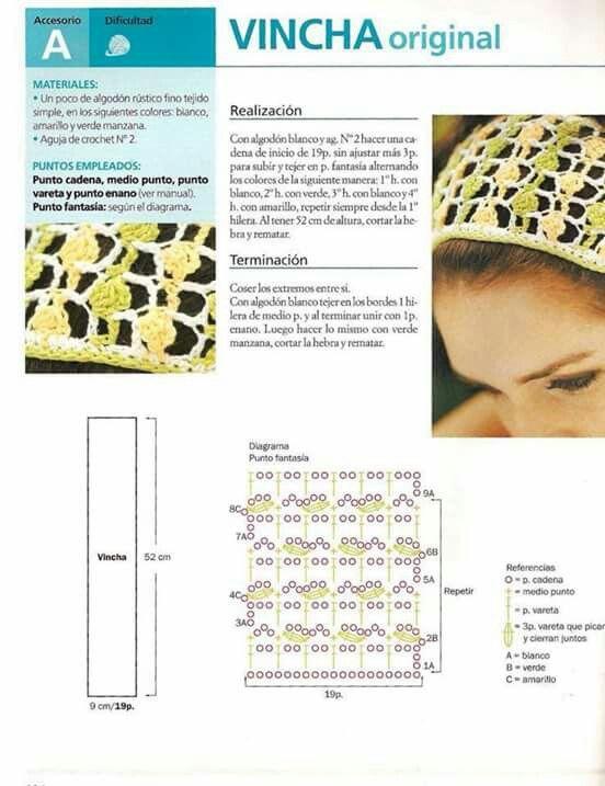 El gran libro Clarín del Crochet 21 | REVISTAS | Pinterest ...