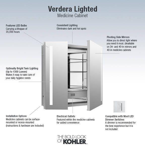 Kohler Verdera 34 In X 30 In Rectangle Recessed Aluminum Mirrored Medicine Lighted Medicine