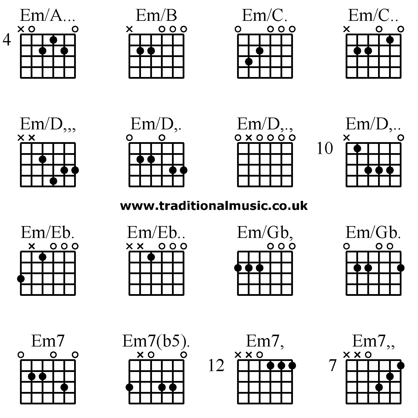 D4 Guitar Chord Diagram Electrical Work Wiring Diagram