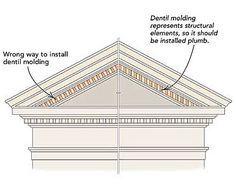Dentil Molding On A Gable Plumb Or Square Fine Homebuilding Question Answer Dentil Moulding Moldings And Trim Window Trim Exterior