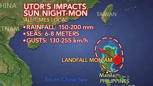 When Utor Reaches Northern Luzon Maximum Sustained Winds Are