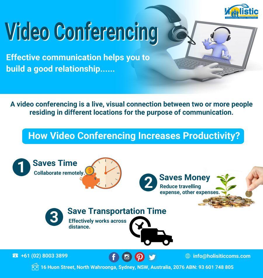 Video Conferencing Video Conferencing Met Online Effective Communication
