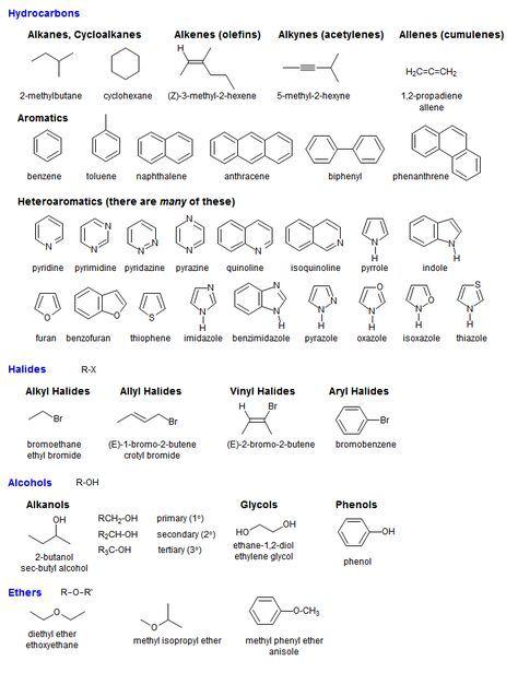 Teacher's guide to the CHEM Study Chemistry films