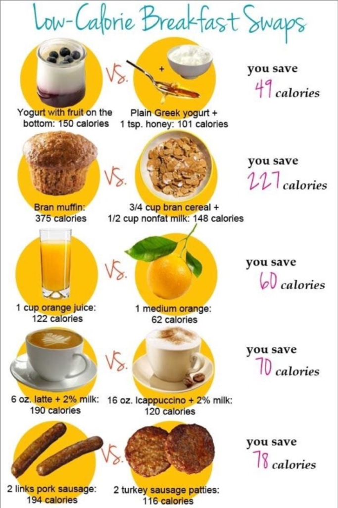 food substitions for a healthier low calories diet
