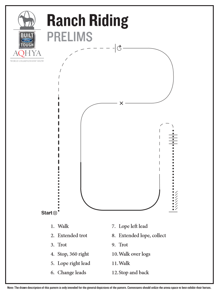 Horse Show Patterns Ranch Riding Prelims Pattern For The 2016 Ford Youth World