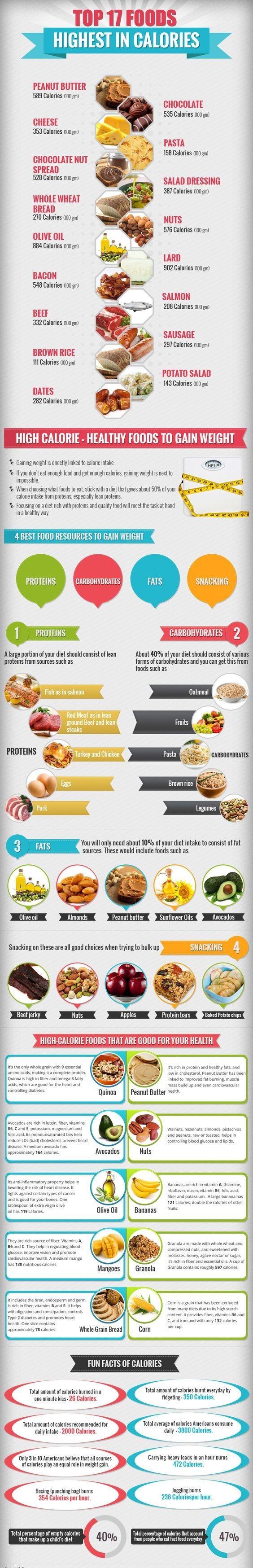 Indian Diet Chart For Weight Gain Diet Pinterest Diet Chart
