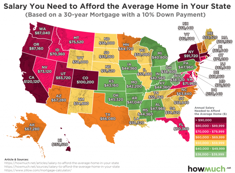 The Salary You Need To Afford The Average Home In Your U S State Vivid Maps Map 30 Year Mortgage Northern California