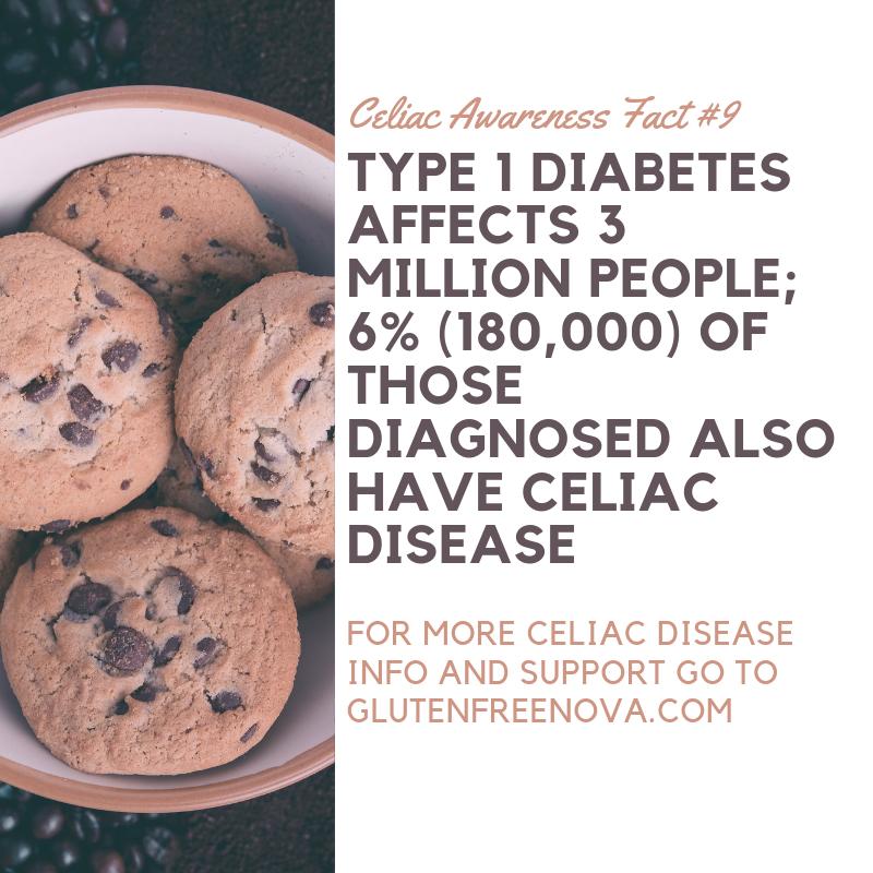Diabetes and Celiac Disease Genetic Link | Gluten free ...