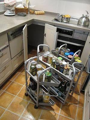 コの字プランのキッチンの場合 デッドスペースが2ヶ所できます L型