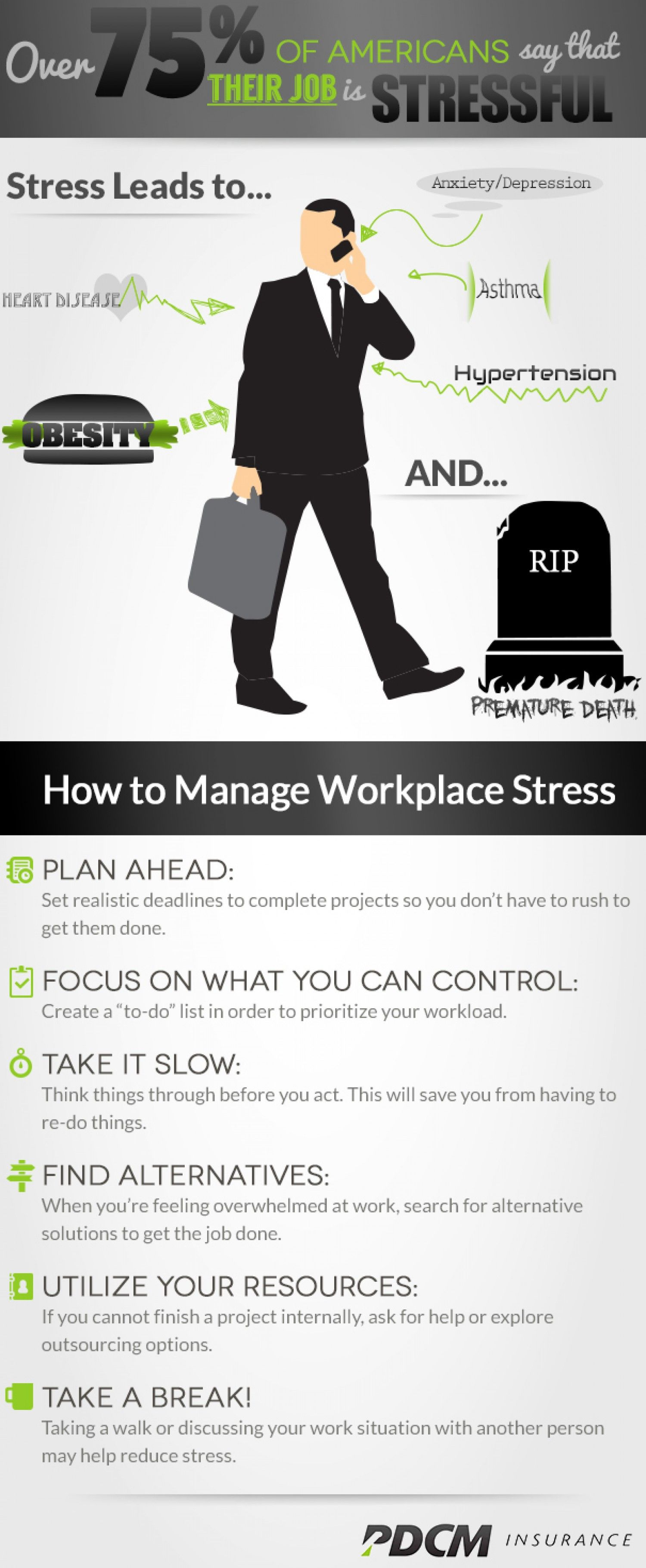Stress Management Techniques for #Workplace Stress - http://visual ...
