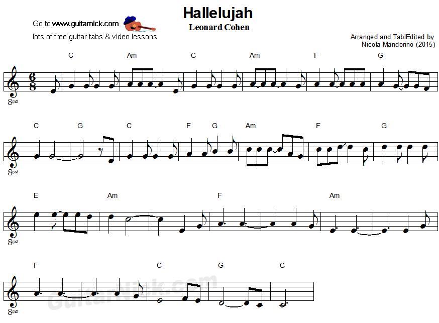 Hallelujah Easy Guitar Sheet Music Guitar Sheet Music