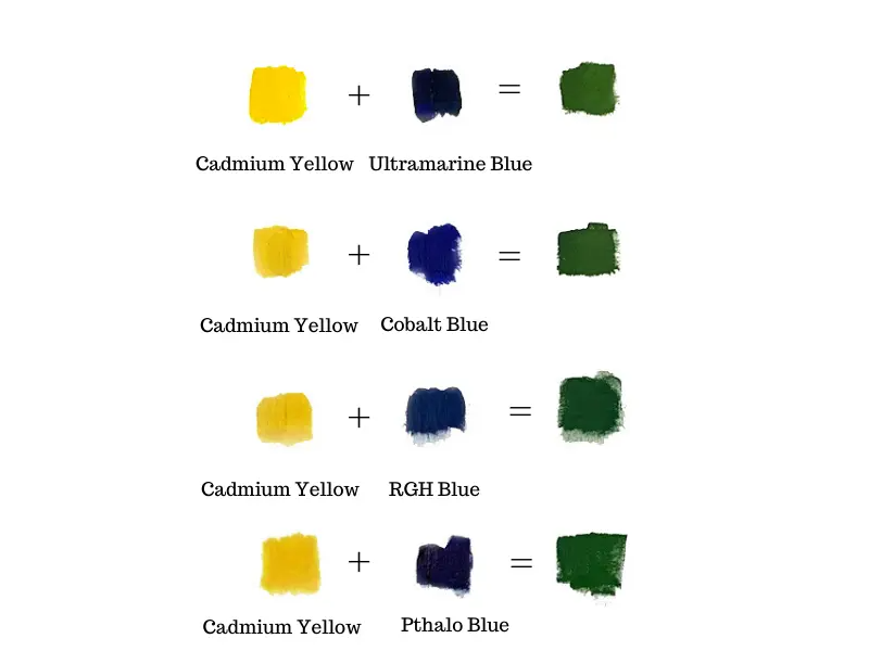 Green Color Mixing Guide How To Make The Color Green Art Studio Life Color Mixing Mixing Paint Colors Color Mixing Guide