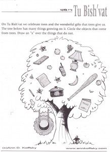 Coloring page for the Jewish New year of Trees-Tu B\'shvat.(c)Ann ...