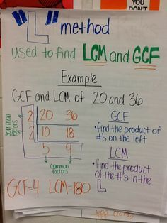 Greatest common factor using a venn diagram this is wonderful greatest common factor using a venn diagram this is wonderful ccuart Gallery