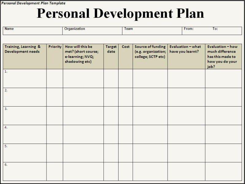 Afbeeldingsresultaat Voor Personal Development Plan Templates