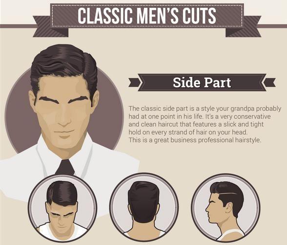 Model Rambut Side Part Menjadi Trend Gaya Rambut Pria Terbaru Gaya Rambut Pria Rambut Pria Potongan Rambut Pria