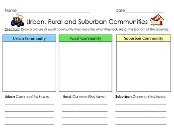 Printables Communities Worksheets 1000 images about teaching communities on pinterest community helpers urban and anchor charts
