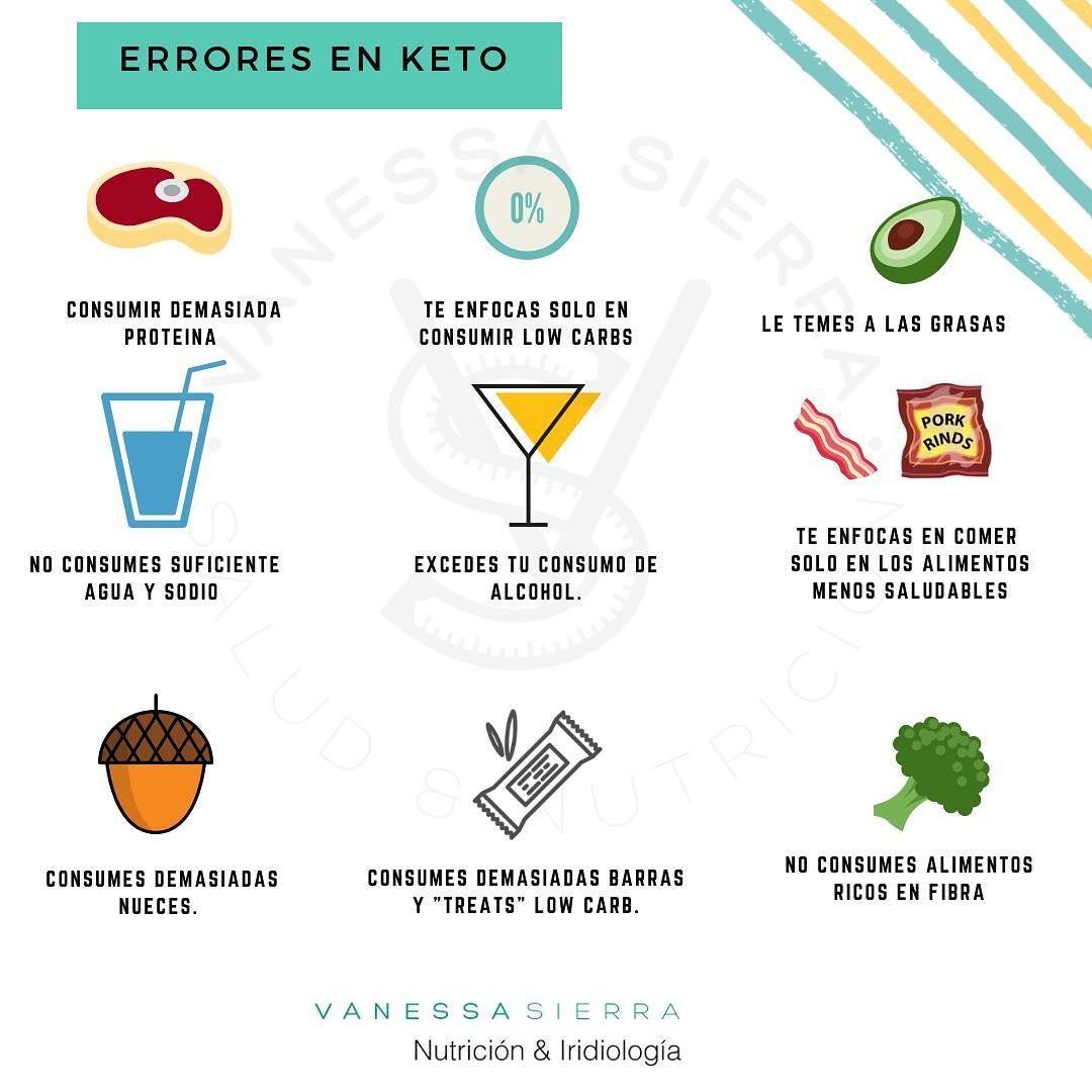 efectos secundarios de las dietas