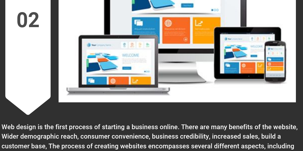 Web design is the first process of starting a business