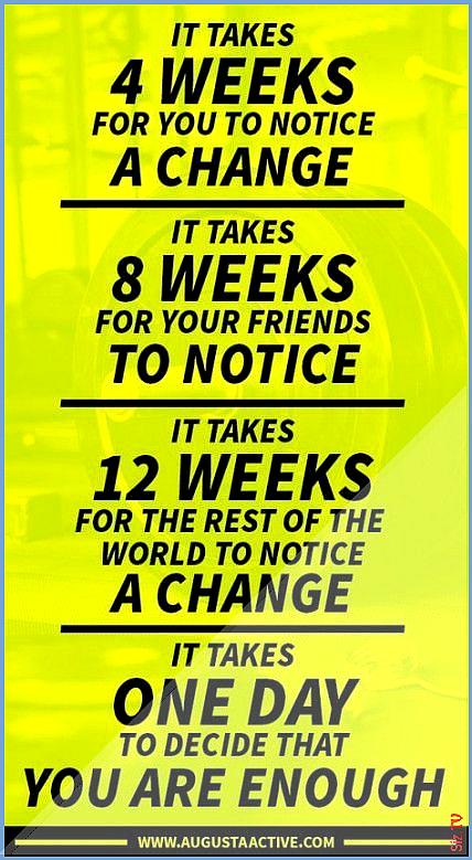 Neues Fitness Motivacin Board 12 Wochen 43 Ideen Fitness Board DietandNutrition12weeks  Neues Fitnes...
