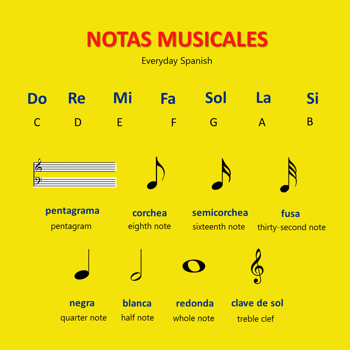 Music Notes In Spanish Spanish Notes Music Words Music Notes