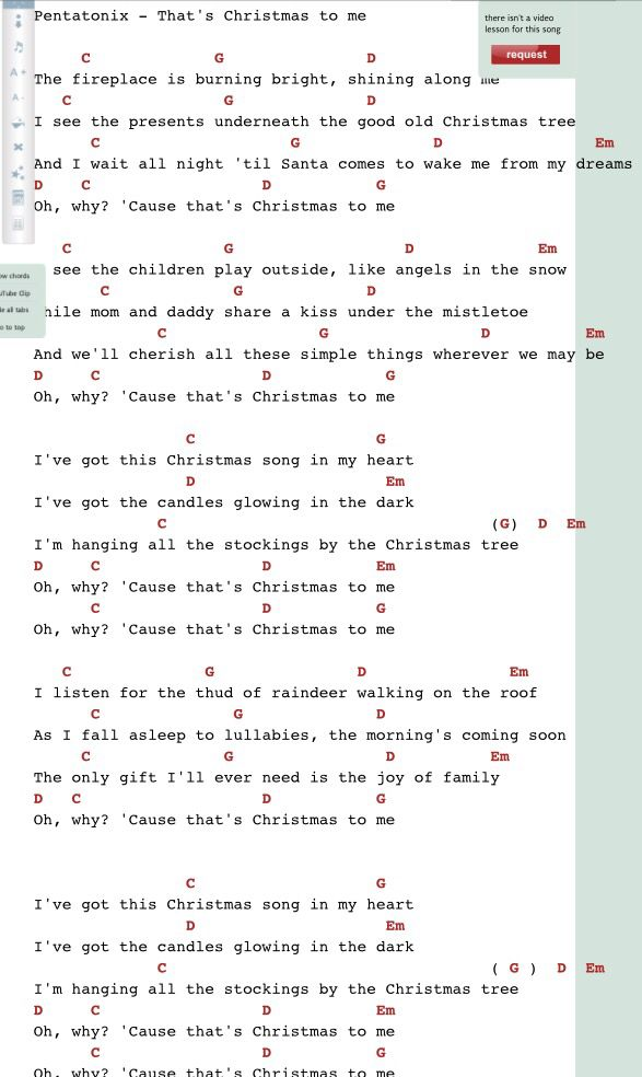 Pentatonix Thats Christmas To Me Guitar Chords Strings