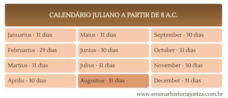 Calendario Gregoriano.Calendario Gregoriano O Tempo Decretado Pelo Papa Datas E