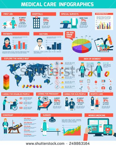 Medical infographics set with charts world map and healthcare