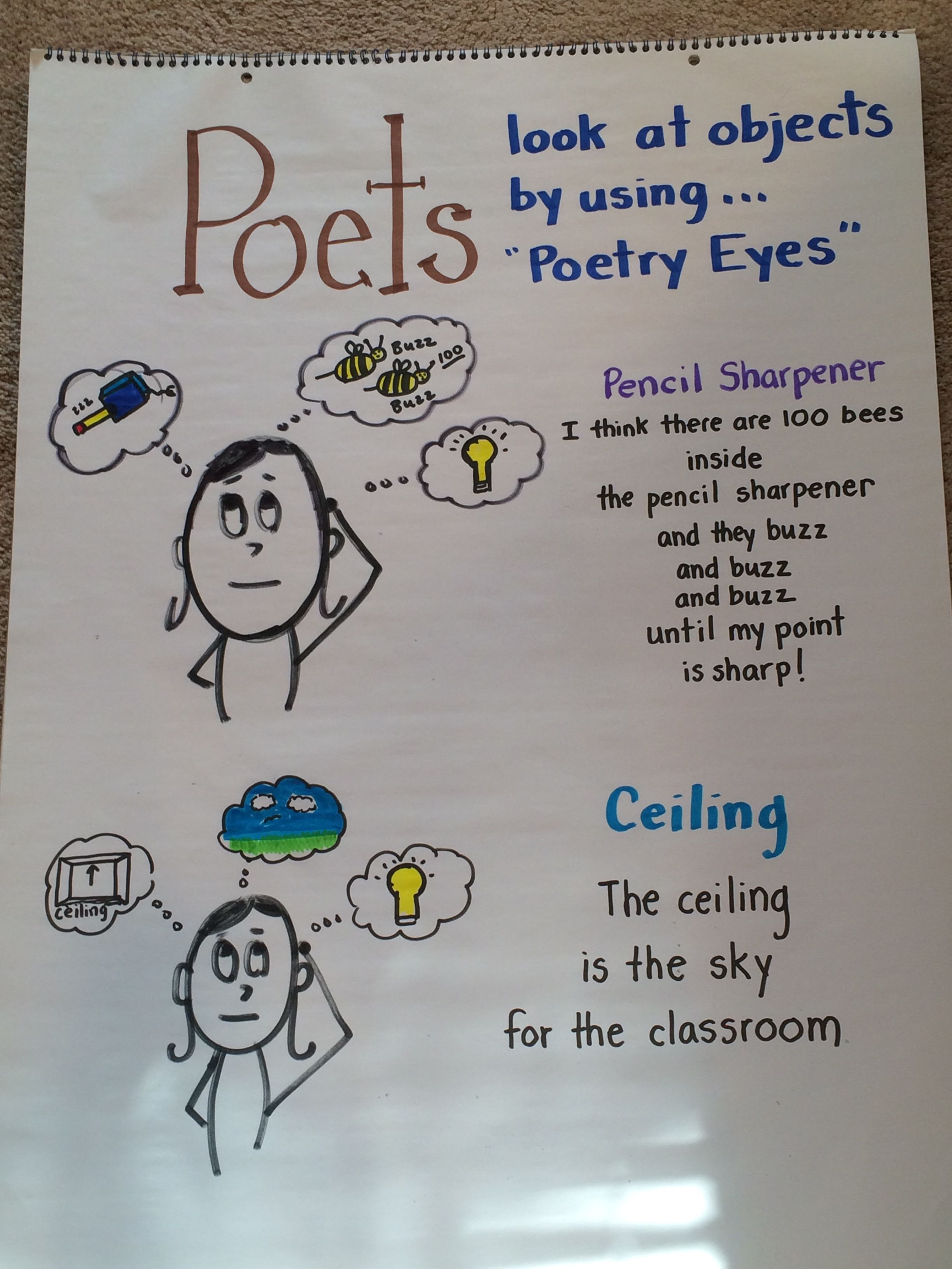 Looking at things through a poets eyes