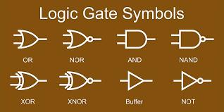 Digital Gates In 2020 Digital Circuit Logic Computer Generation