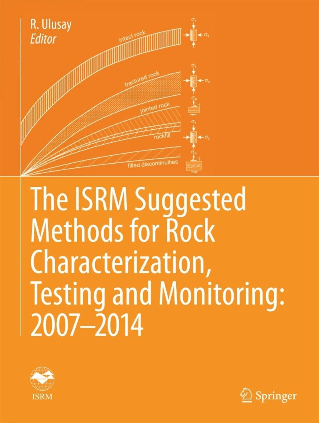 The Isrm Suggested Methods For Rock Characterization Testing And